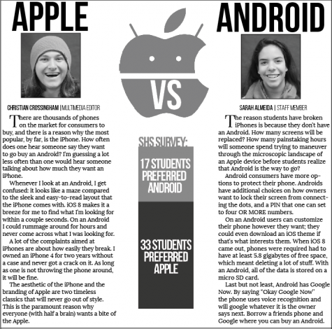 POINT AND COUNTERPOINT: APPLE VS. ANDROID