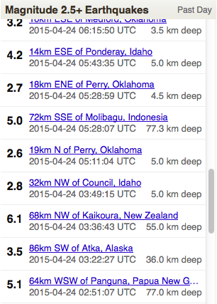 This screenshot was taken from http://earthquake.usgs.gov/earthquakes/
