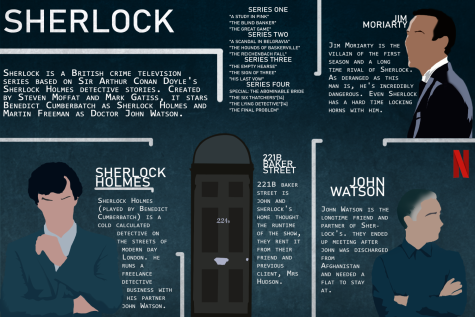 CP REVIEW: SHERLOCK