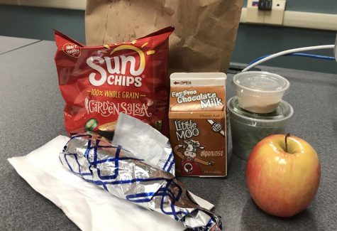 CP Review: Free Lunches
